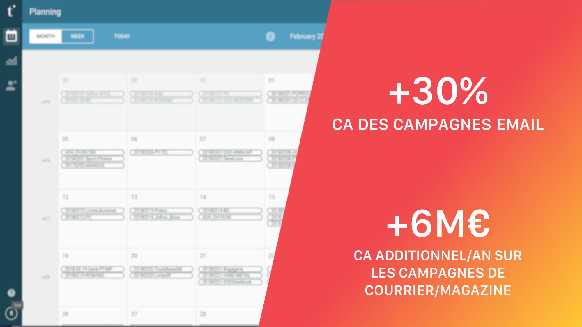 Fnac Darty : Optimisation des campagnes CRM