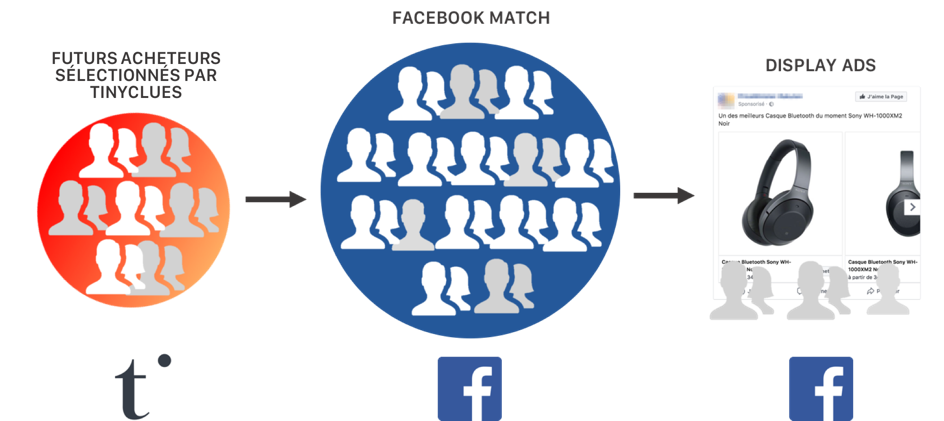 Facebook Diagram